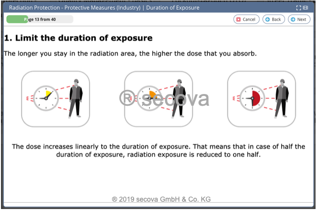 Topic Radiation Protection Protective Measures